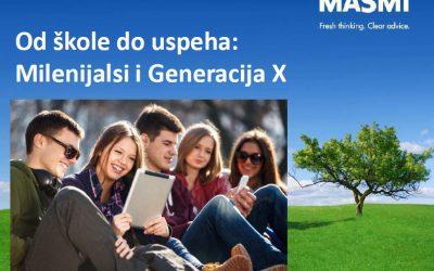 Od škole do uspeha: milenijalci i generacija X